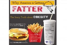 021 Fast Food Essay Fact Stunning Topics Argumentative Introduction Titles