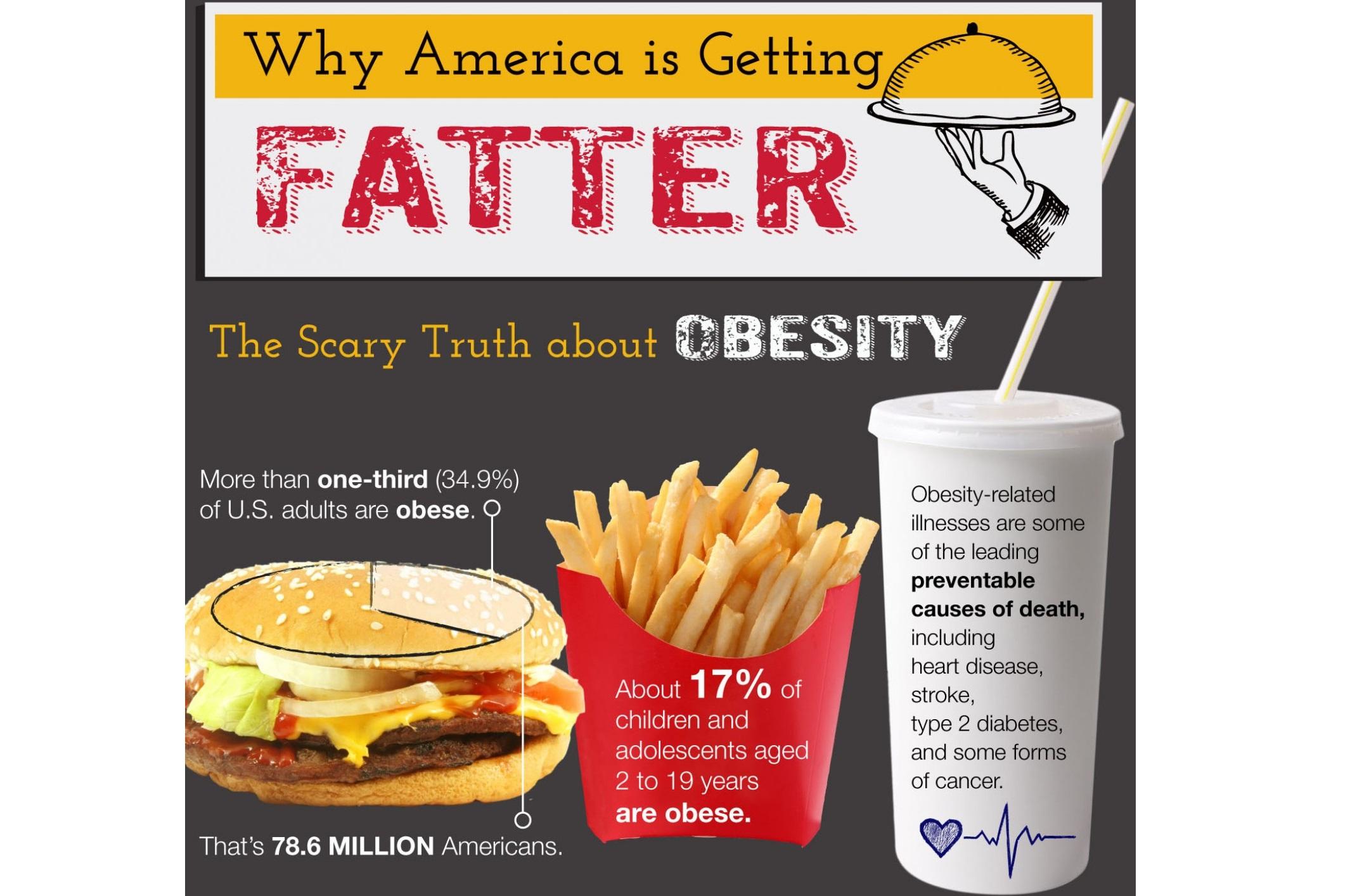 021 Fast Food Essay Fact Stunning Topics Argumentative Introduction Titles Full