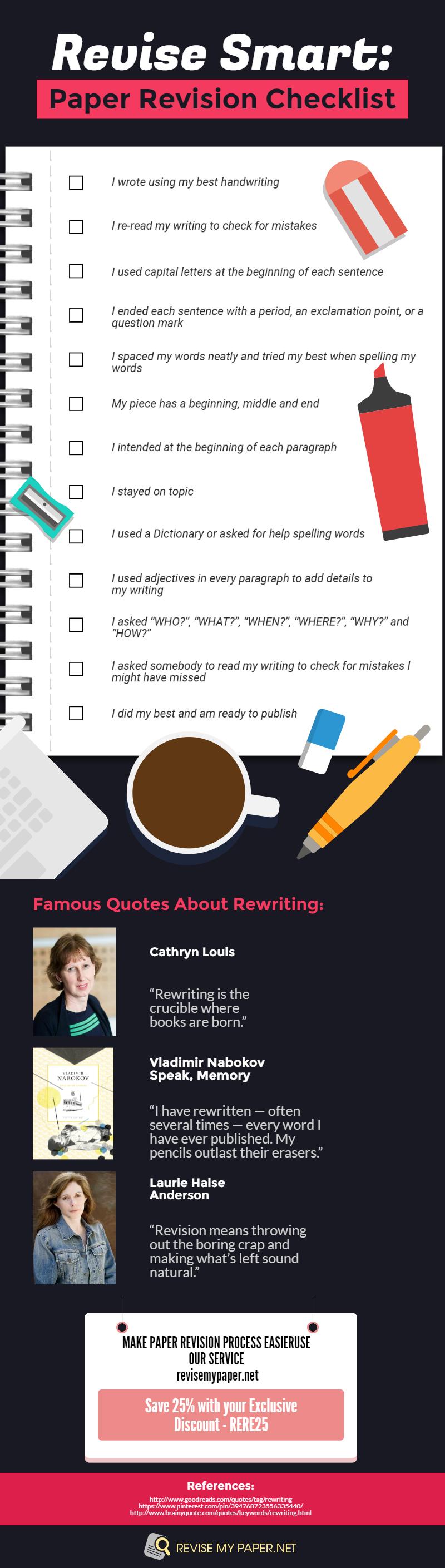 021 Free Online Essay Grader Paper Revision Checklist Sensational For Teachers Students Full