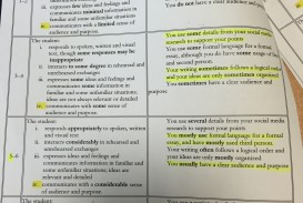 021 Img 4095 Oa46dp Writing Pros And Cons Essay Fascinating Explain How To Write An About The Of A Job