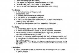 021 Mla Format Template Essay Example What Is For Unique Essays Proper An 8