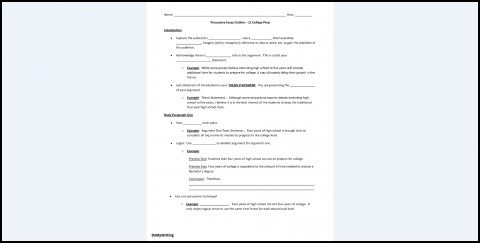 021 Persuasive Essay Structure Outline Outstanding Template Worksheet Pdf Nat 5 480