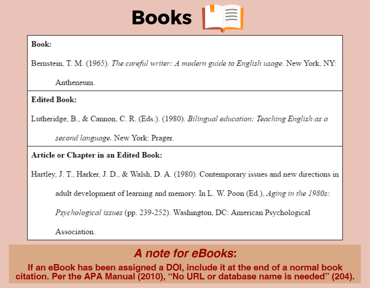 apa 6th edition book reference