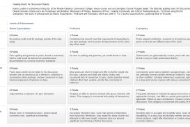 021 Reflective Essay Rubric Example Discussion Marvelous Week 2 Guidelines With Scoring Marking Assessment
