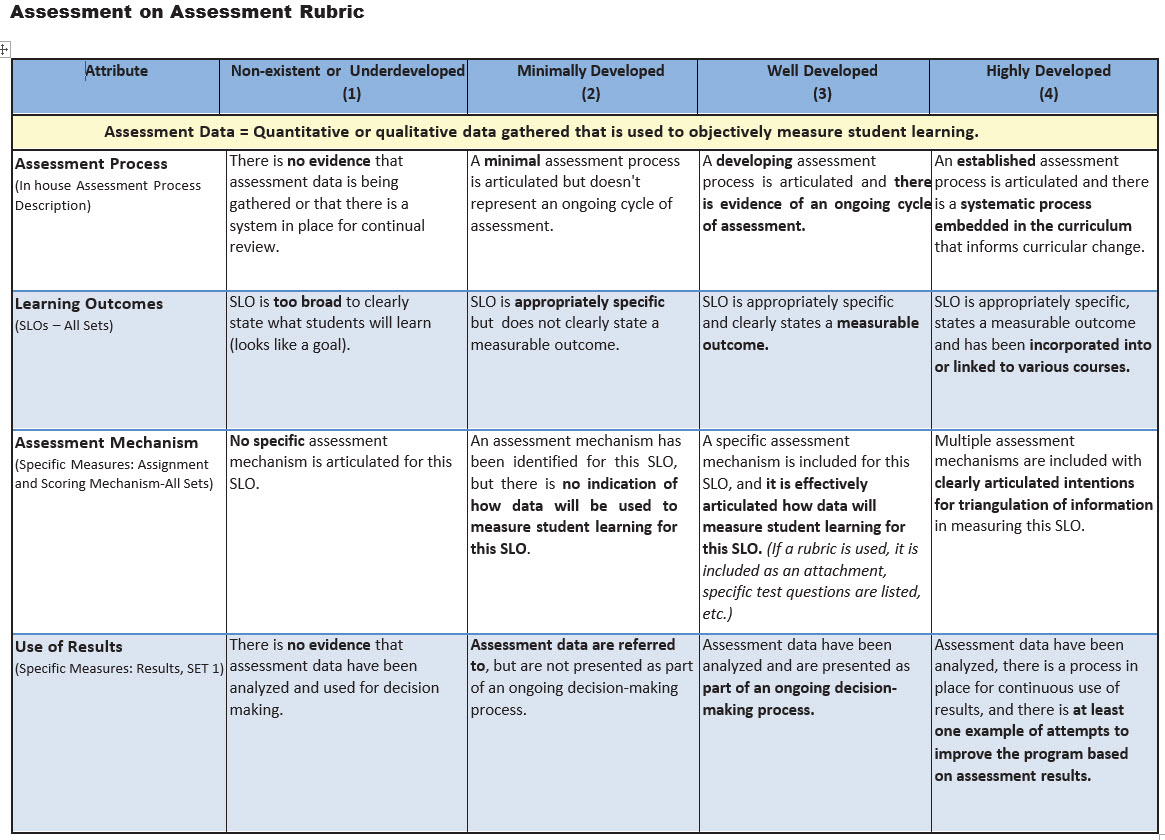 021 Tok Essay Rubric Example Stupendous May 2016 2018 Pdf Presentation Assessment Full