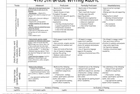 022 4th Grade Opinion Writing Rubric 215476 Essay Example Creative Awesome Essays Topics For 5 4