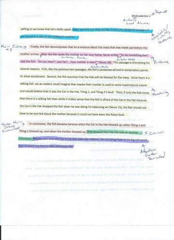 022 Essay Example Annotated Cat In The Hat Cerca Page 2 Of Argumentative Beautiful Conclusion Introduction Body And 360