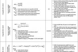 022 Essay Example College Amazing Generator Outline Idea