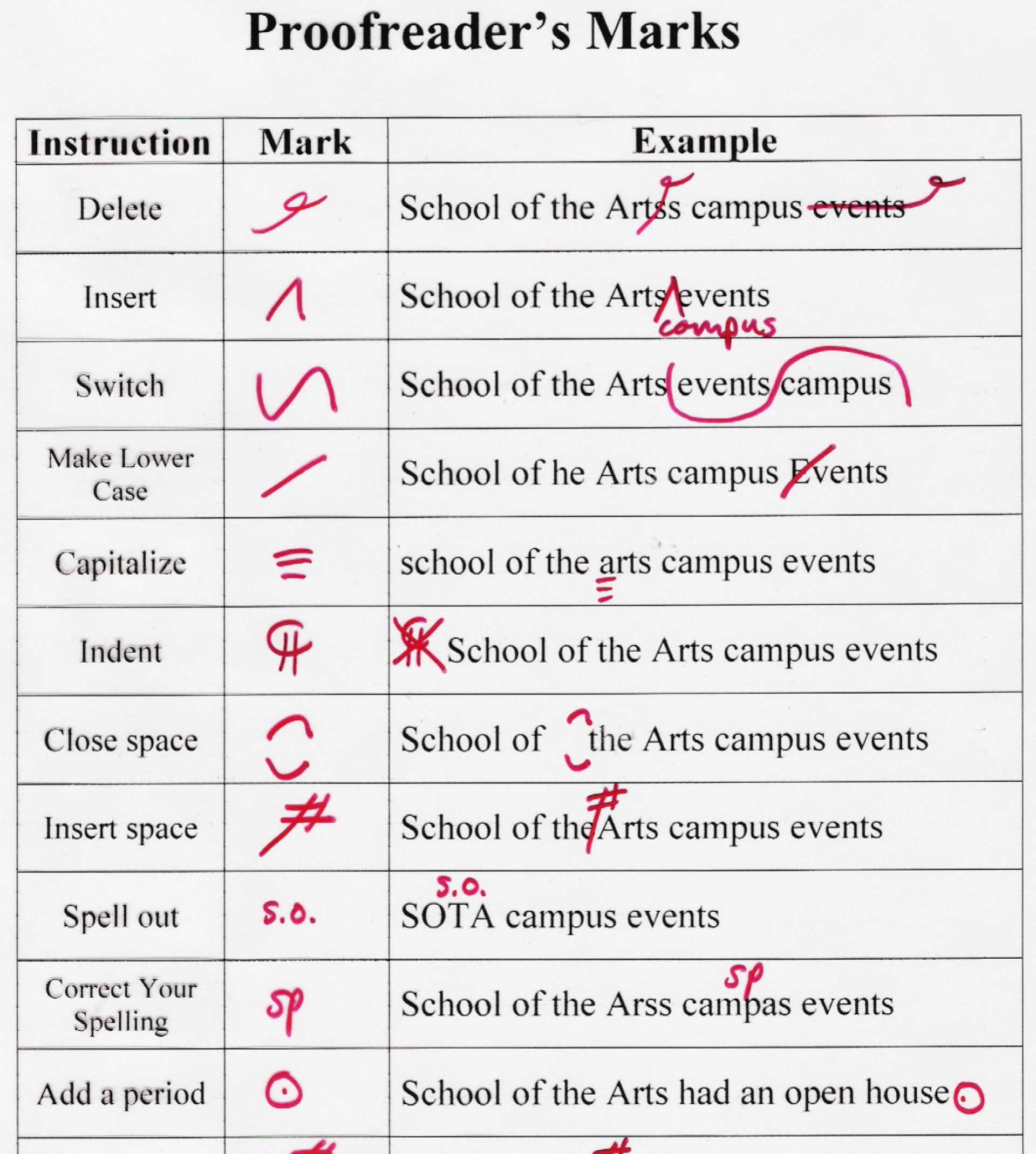 022 Essay Example Grammar Check My Images About Grammer Infographics College Checker Surprising Your For Mistakes Free Correct 1920