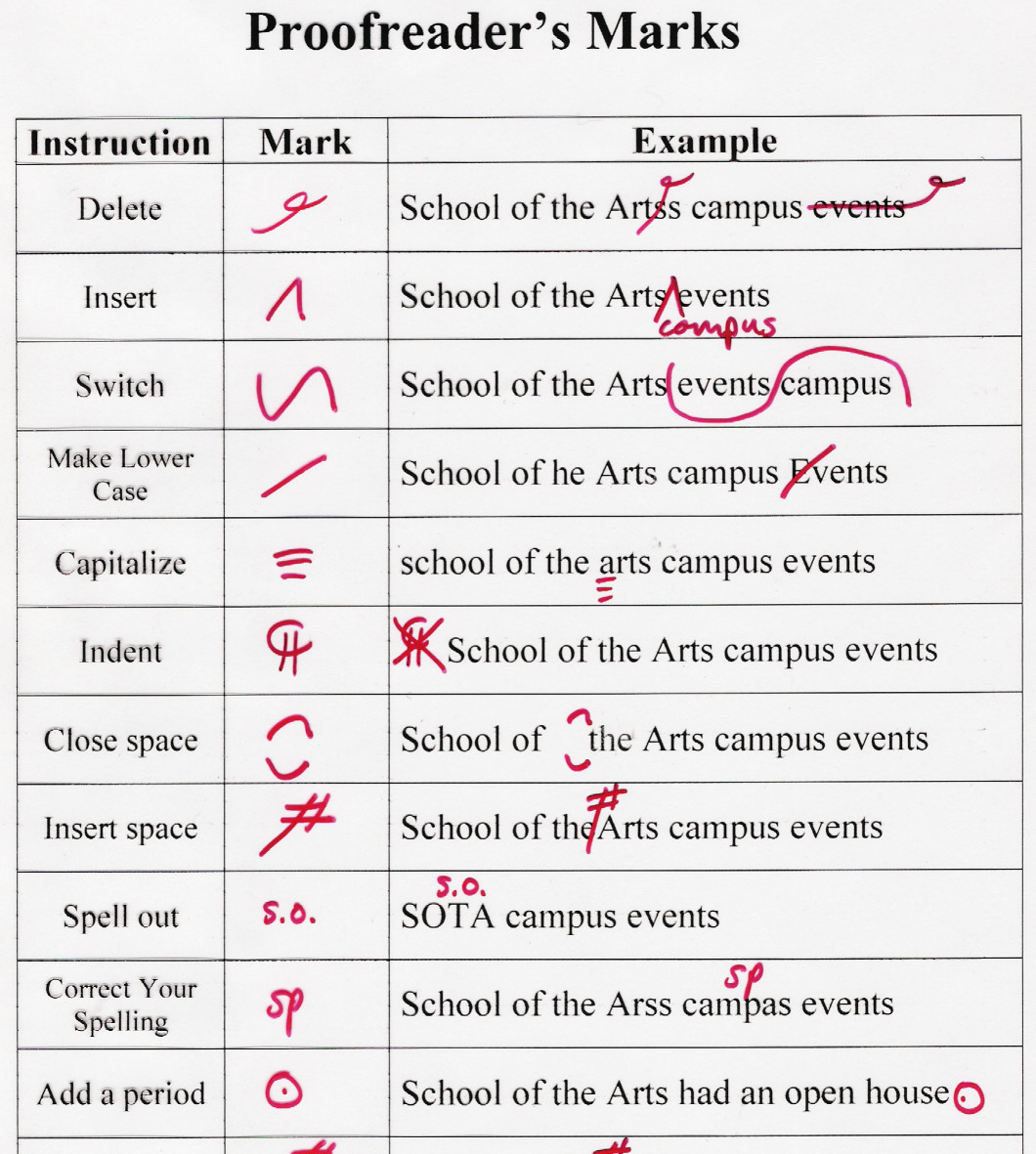 022 Essay Example Grammar Check My Images About Grammer Infographics College Checker Surprising Your For Mistakes Free Correct Full