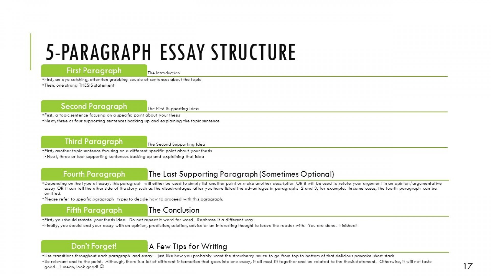 022 Essay Example How To Write An Introduction Paragraph For From They Are Argumentative Sl Good Examples About Yourself Great Pdf Do You Best A Book Ppt 1920