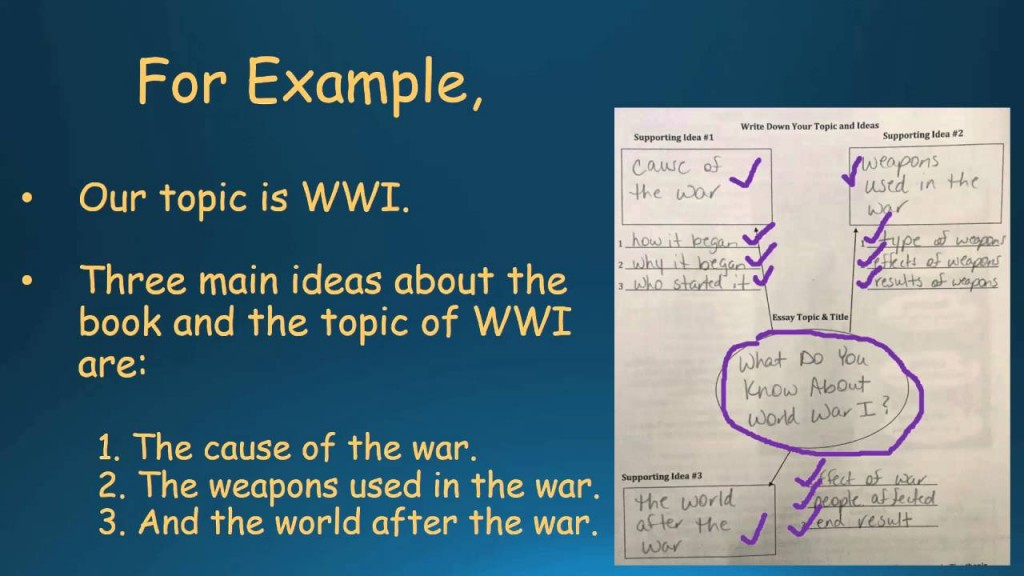 022 Essay Example How To Write Informative Incredible Conclusion Ppt An 4th Grade Large