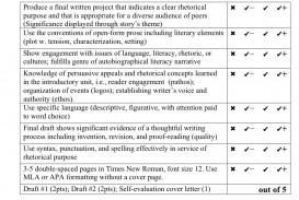 022 Essay Example Literacy Rubric Phenomenal Narrative Personal Examples Sample Digital