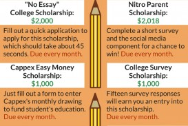 022 Essay Example Non Scholarships Imposing No For High School Seniors 2019 College Students 2017