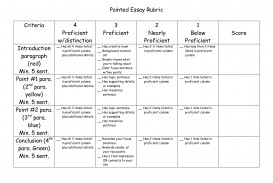 022 Essay Example Painted Rubric By Noonans Language Arts Pinterest College Application Admission Essaypersonal Singular Writing Assignment Scoring Entrance Personal Narrative