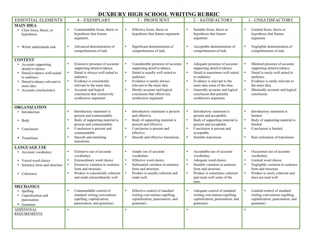 022 Essay Example Writing Rubrics For High School English Rare Doc Pdf Large