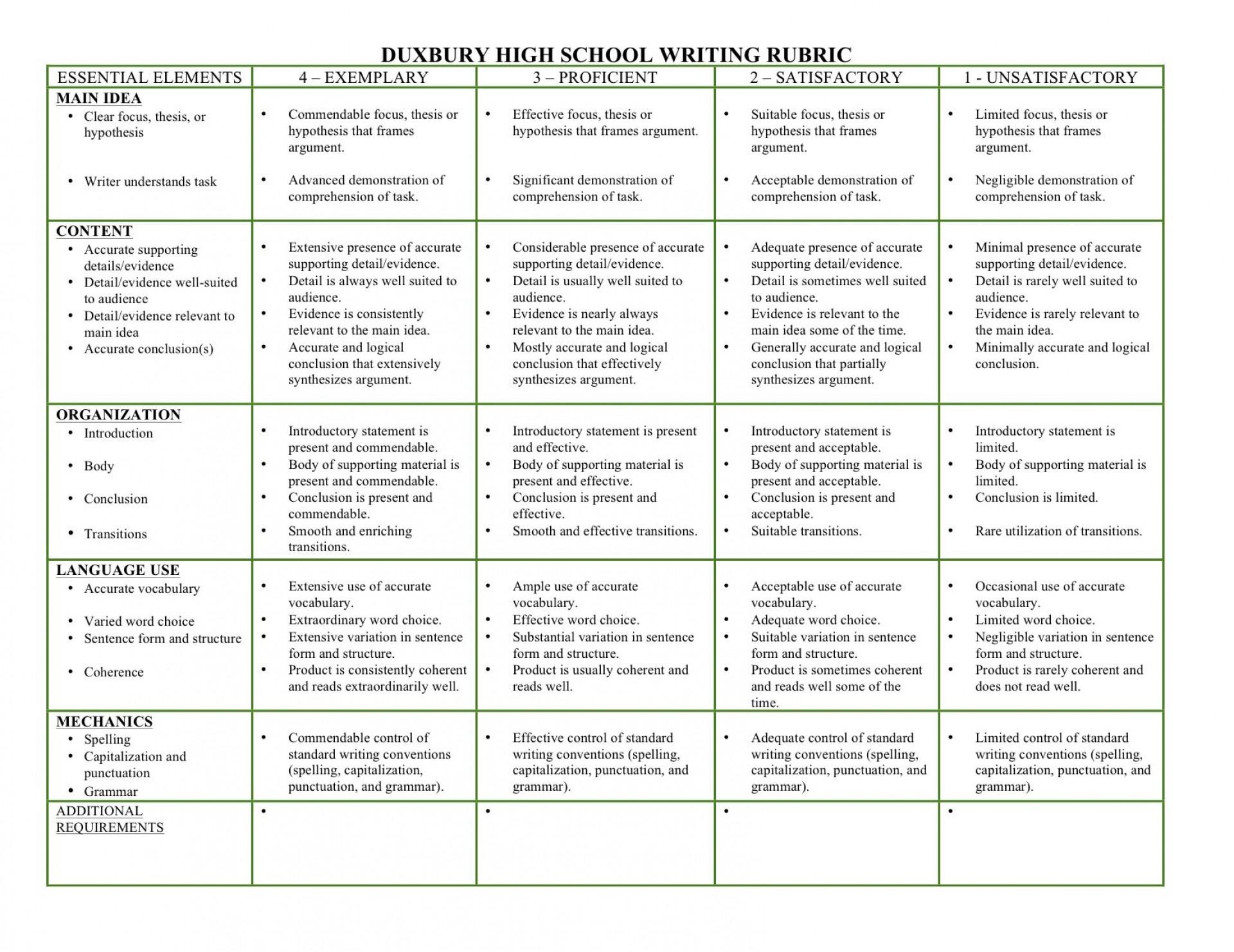022 Essay Example Writing Rubrics For High School English Rare Pdf Contest 1920