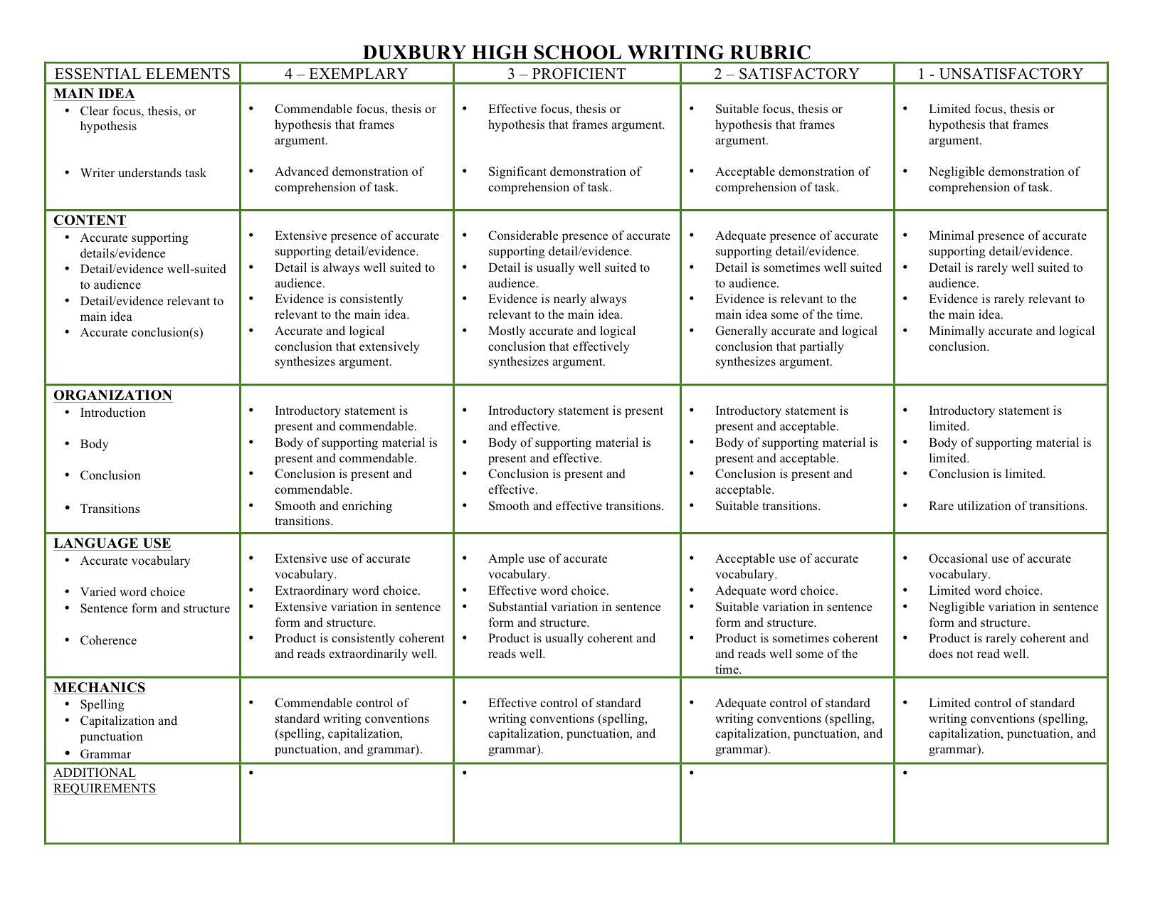 022 Essay Example Writing Rubrics For High School English Rare Pdf Contest Full
