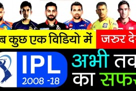 022 Essay On Ipl In Hindi Example Impressive 2017 Cricket Match