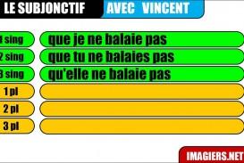 022 Essayer Conjugation French Essay Example Breathtaking Future Verb Past