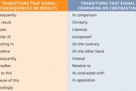 022 Good Essay Transitions Chapt6 Chart Stupendous Conclusion Paper