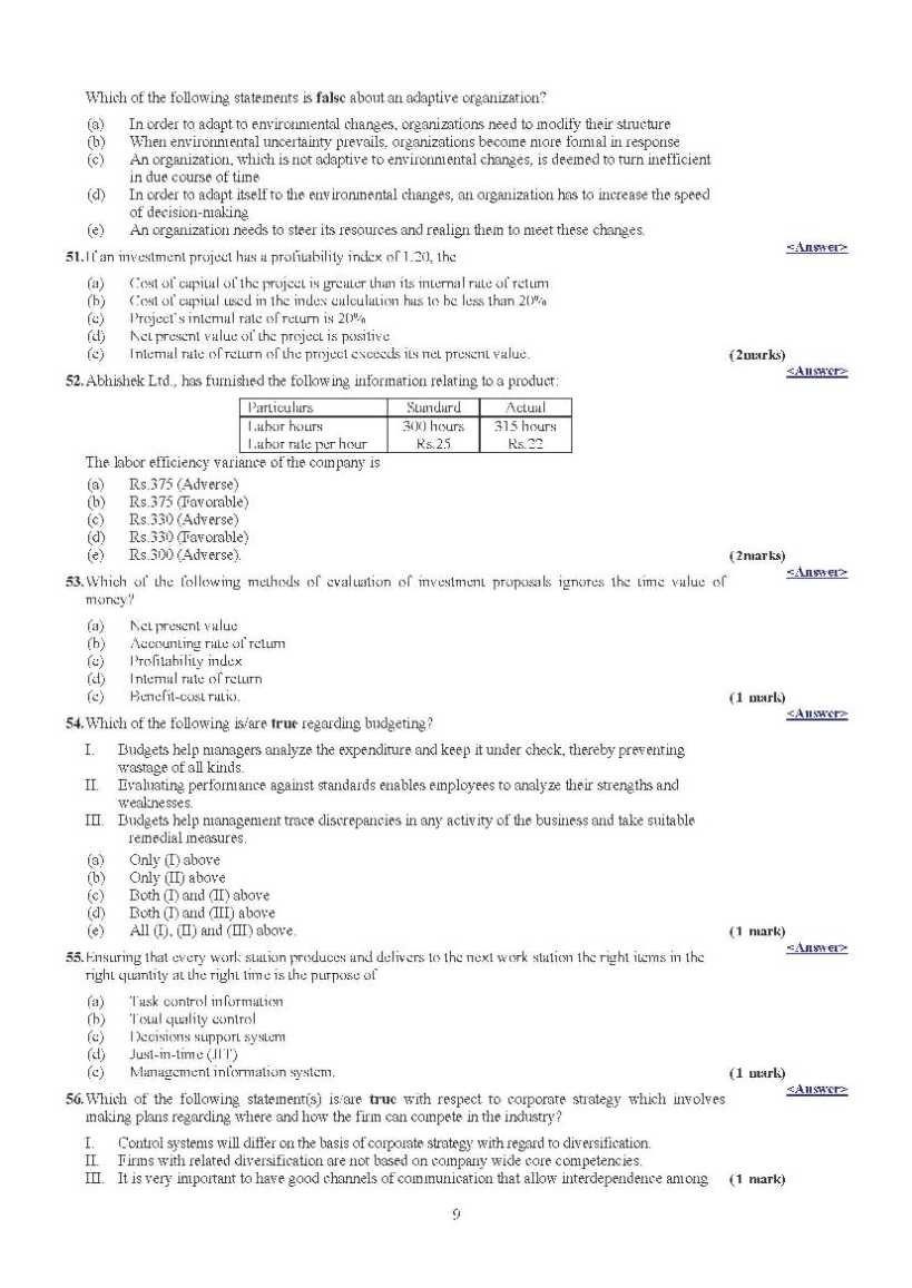 022 Icfai Group Papers Essay Example On Death Beautiful Penalty Should Be Abolished Or Not In Hindi Full