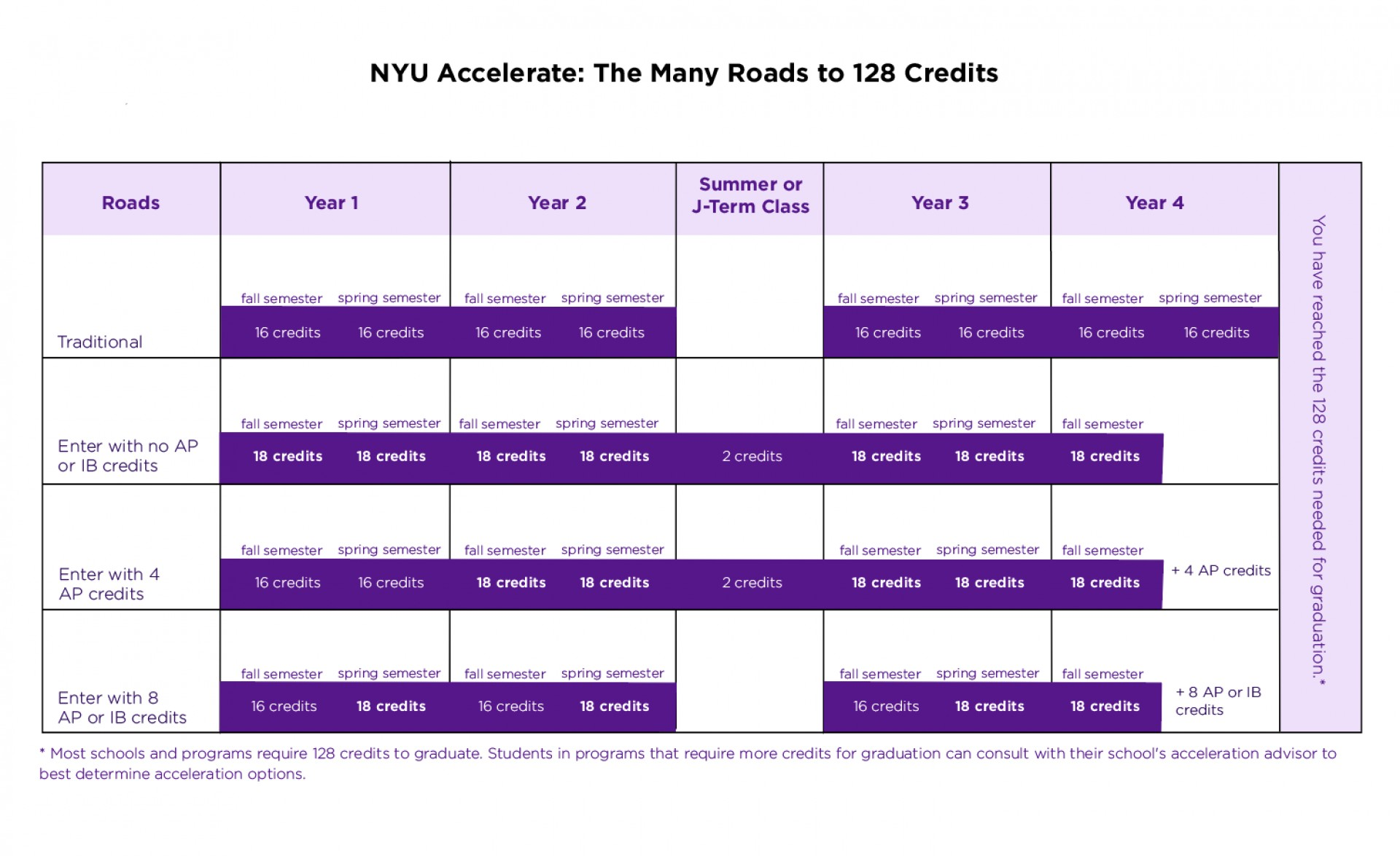 022 Nyu20affordability20chart Nyu Supplement Essay Outstanding Examples College Confidential Essays That Worked 1920