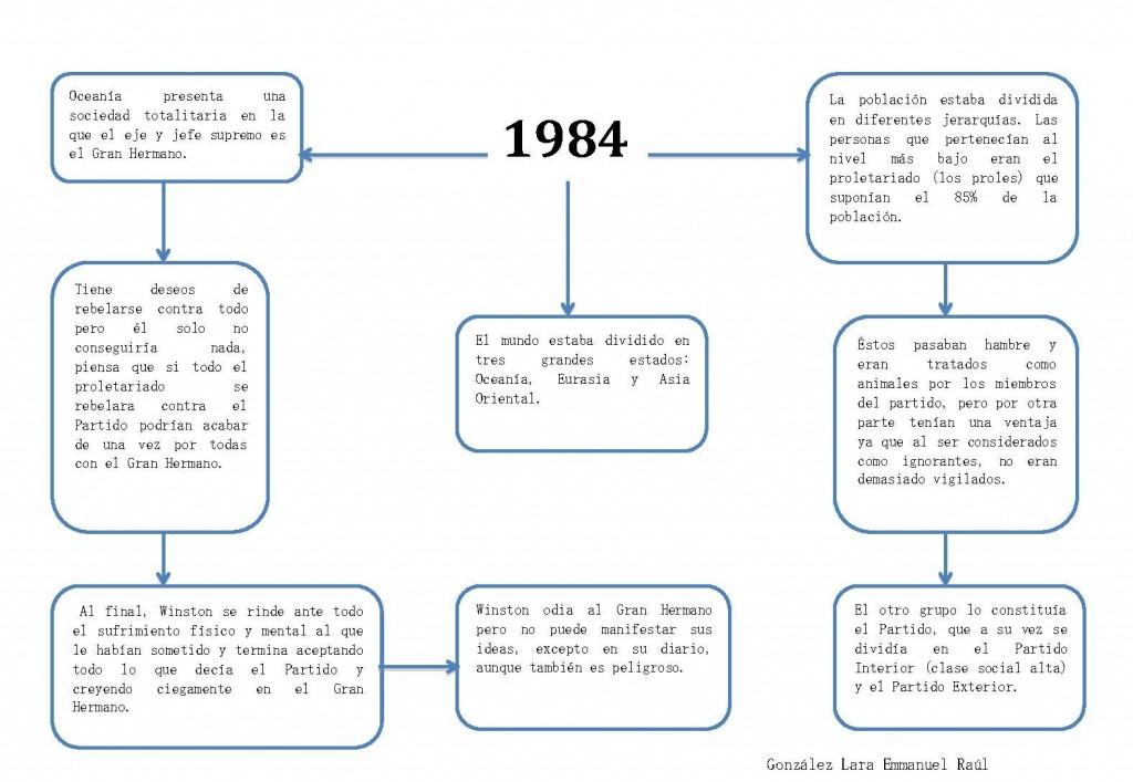 022 Orwell Essays Essay Example Page1 1575px 1984 George Por Emmanuel Singular Themes Epub Pdf Download Large
