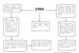 022 Orwell Essays Essay Example Page1 1575px 1984 George Por Emmanuel Singular Themes Epub Pdf Download