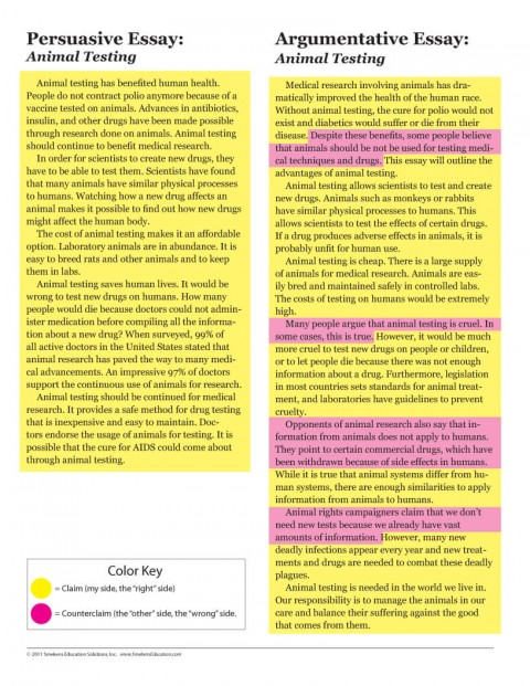 022 Persuasive Essay Arg V Pers Animal Testing Color Key O Dreaded Speech Topics For Elementary Outline Rubric 10th Grade 480