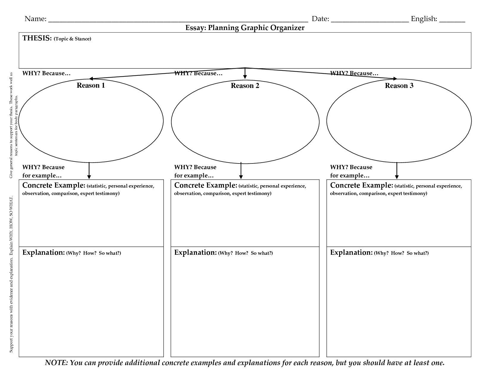 022 Persuasive Essay Graphic Organizer Example Amazing Argumentative Middle School Pdf Writing 5th Grade Answers Full