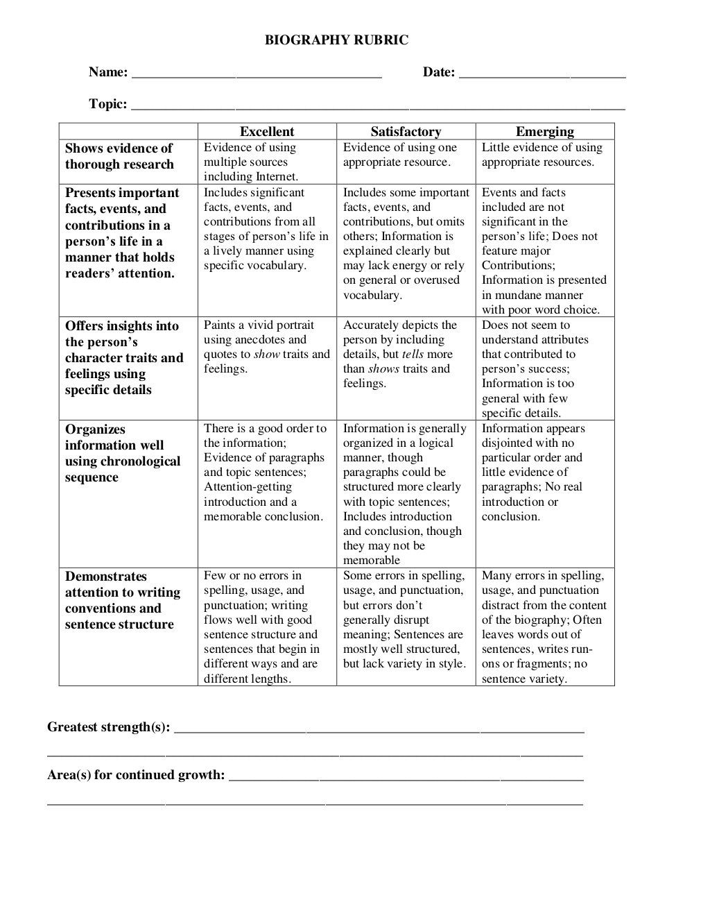 022 Sample Biography Essay Unforgettable About Myself Elementary Self Large