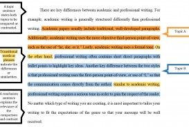 022 Sample20block20paragraph 2 Compare And Contrast Essay Structure Stupendous Ppt Format Outline