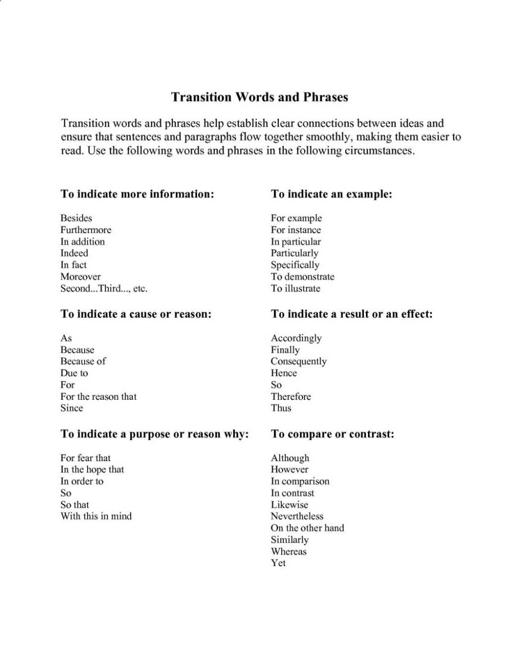 022 Transitional Words And Phrases Help An Essay To Flow More Smoothly Transition For Essays First Body Paragraph Start Pdf Next 1048x1356 Transitions In Outstanding Use College Writing Ppt Smooth Large