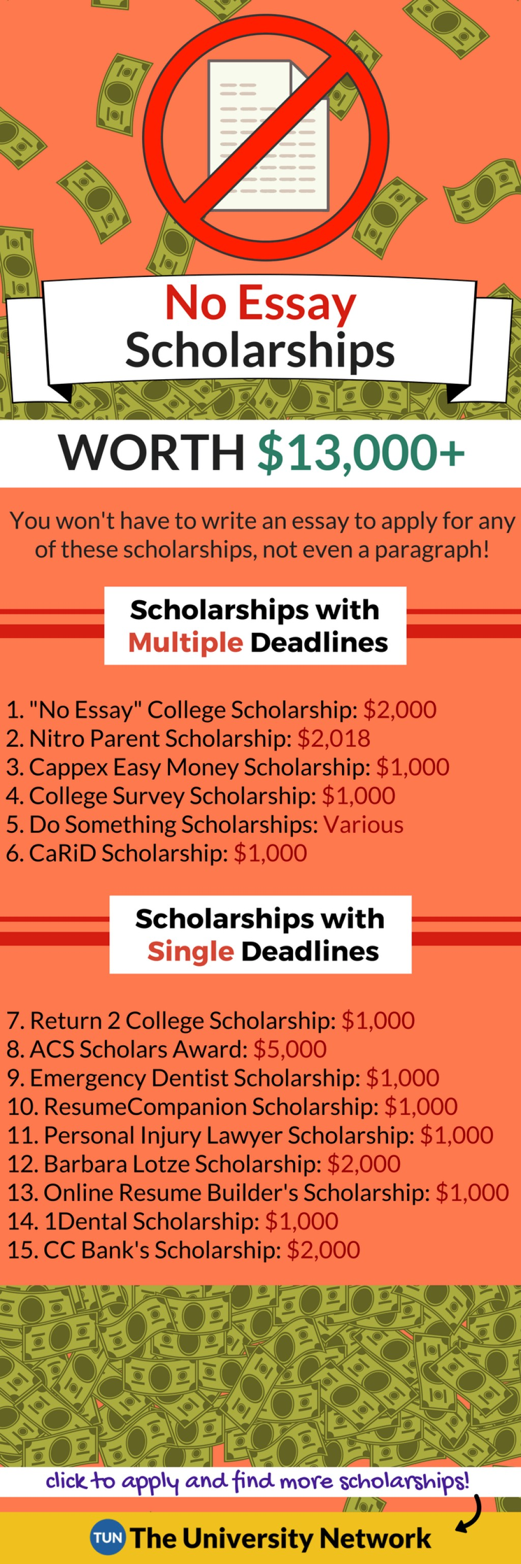 023 Easy No Essay Scholarships Example Striking 2015 2019 2018 Large