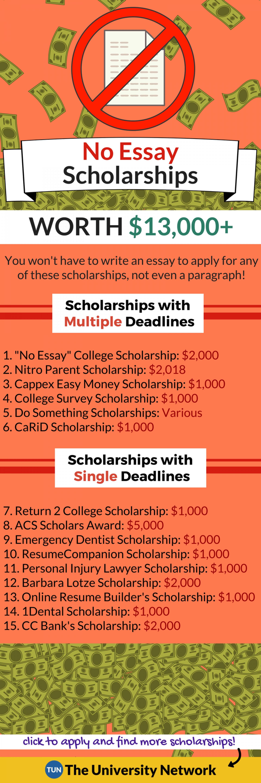 023 Easy No Essay Scholarships Example Striking 2015 2019 1920