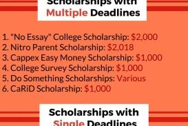023 Easy No Essay Scholarships Example Striking 2015 2019