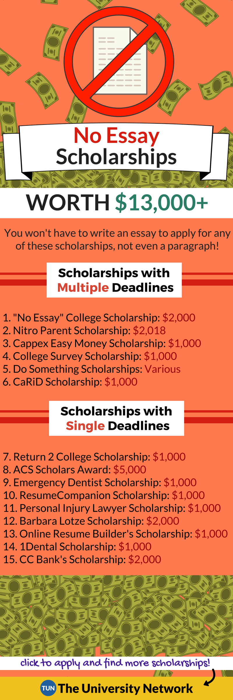 023 Easy No Essay Scholarships Example Striking 2015 2019 Full