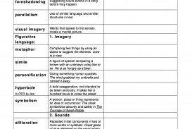 023 Essay Definition Literature Example Striking Review Expository