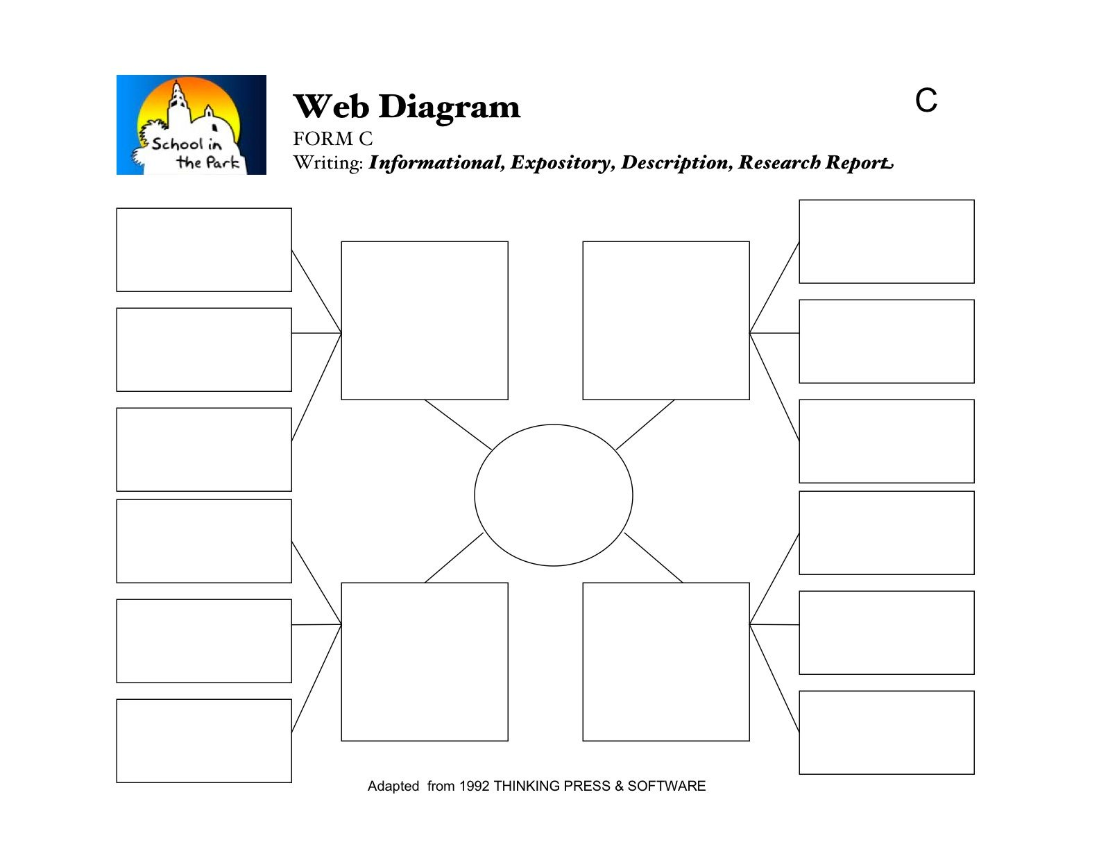 023 Essay Example Expository Graphic Organizer Awesome Printable Writing Middle School Full