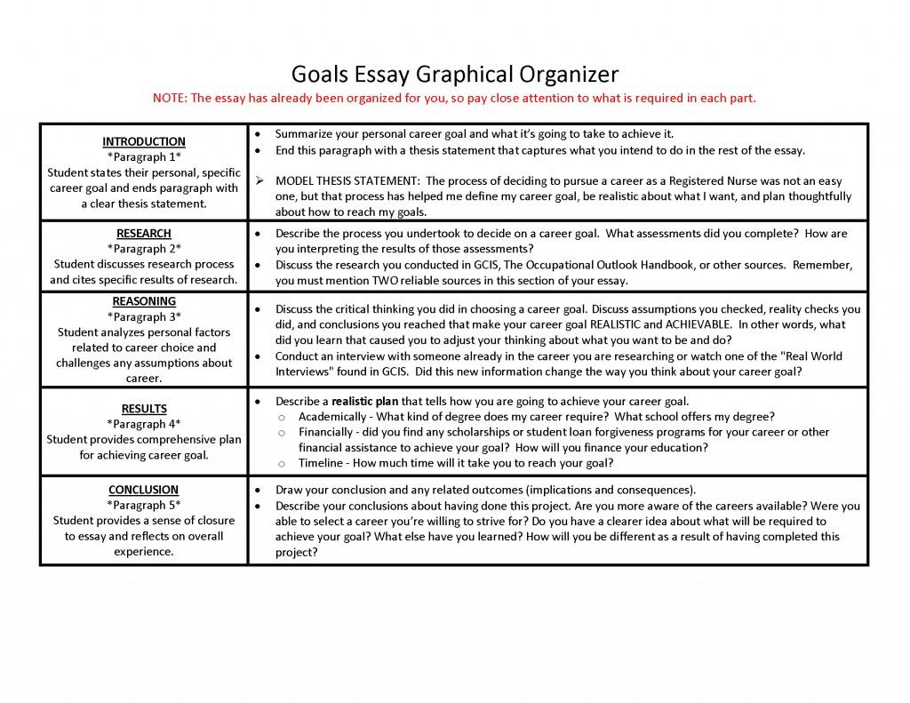 023 Essay Example Future Career Goals Examples Lochhaas Stirring Pdf Large