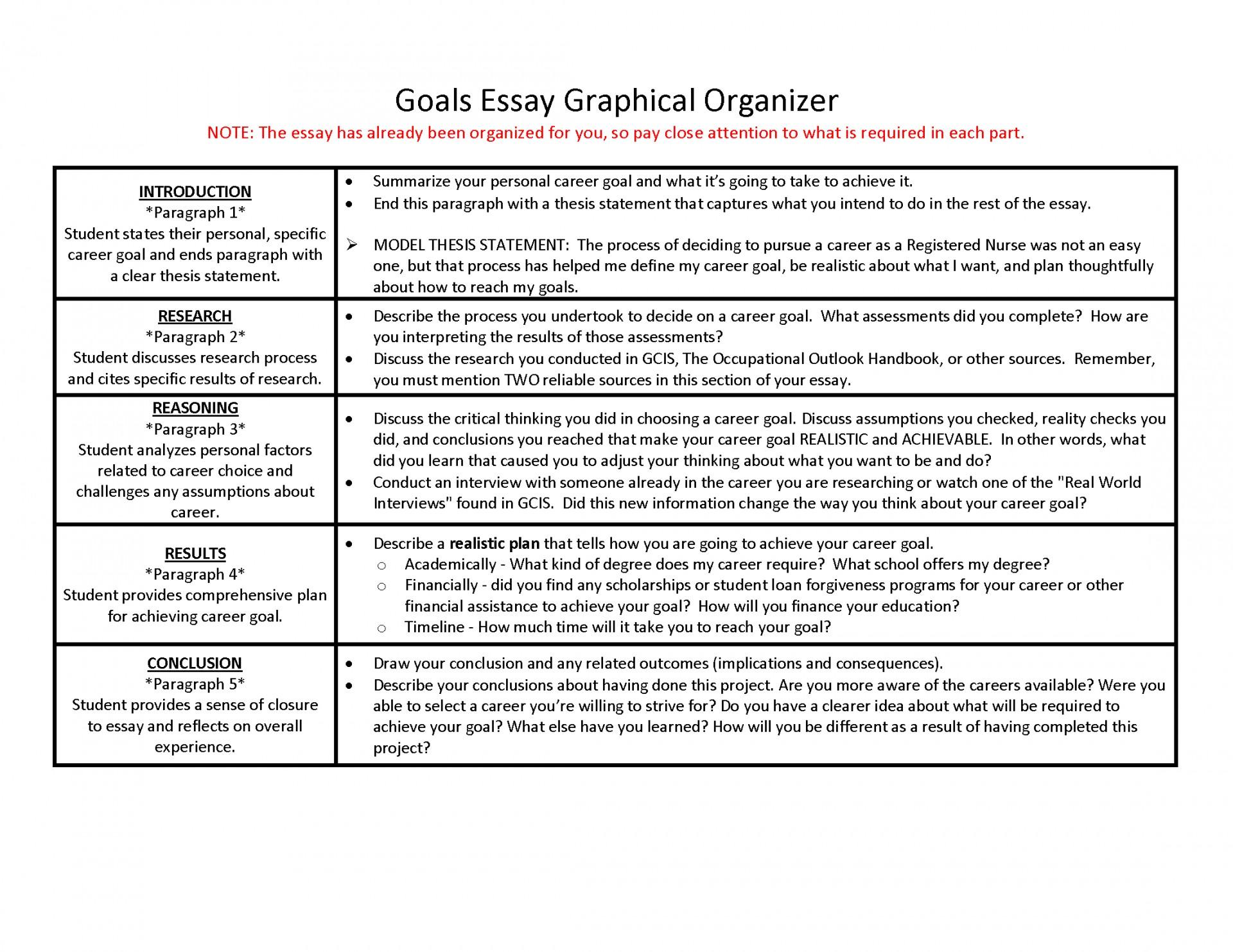 023 Essay Example Future Career Goals Examples Lochhaas Stirring Pdf 1920