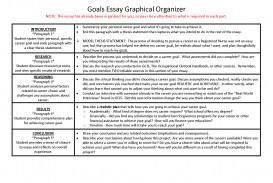 023 Essay Example Future Career Goals Examples Lochhaas Stirring Pdf