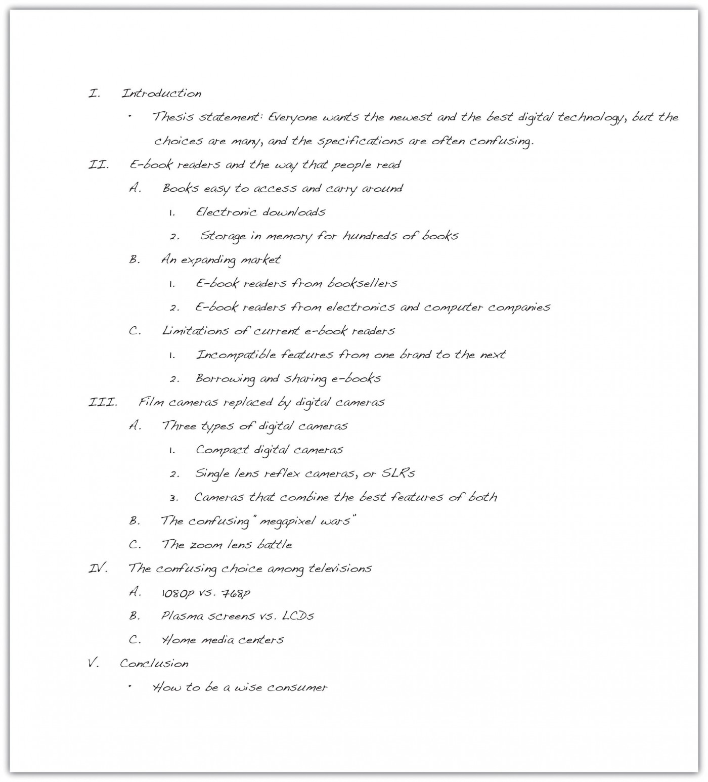 023 Essay Example How To Write An Outline Excellent High School Pdf Middle 1400