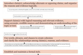 023 Essay Example How To Write Claim For An Argumentative Ccss Grades 6 Frightening A Good Rebuttal In