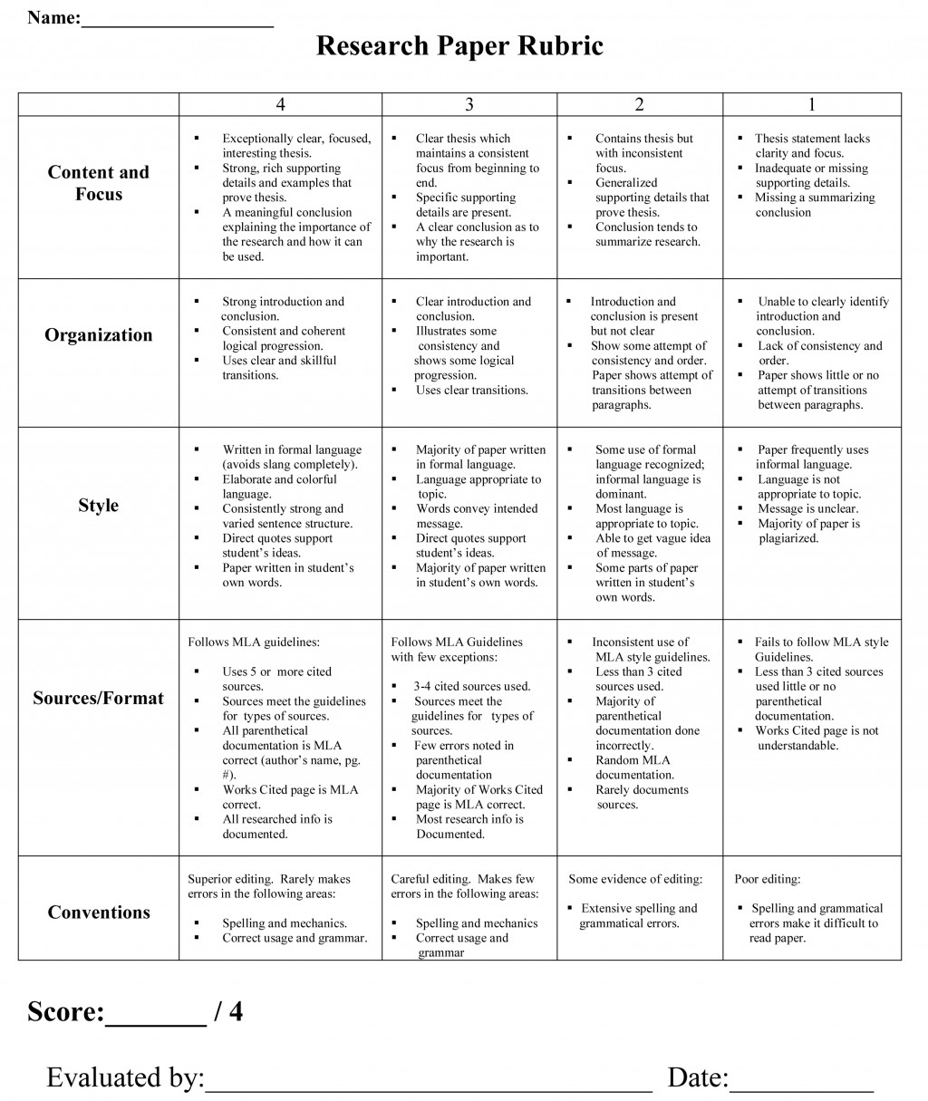 023 Essay Example Rubrics For Writing College Assignment Scoring Rubric The Sat L Rare Pdf Contest Large