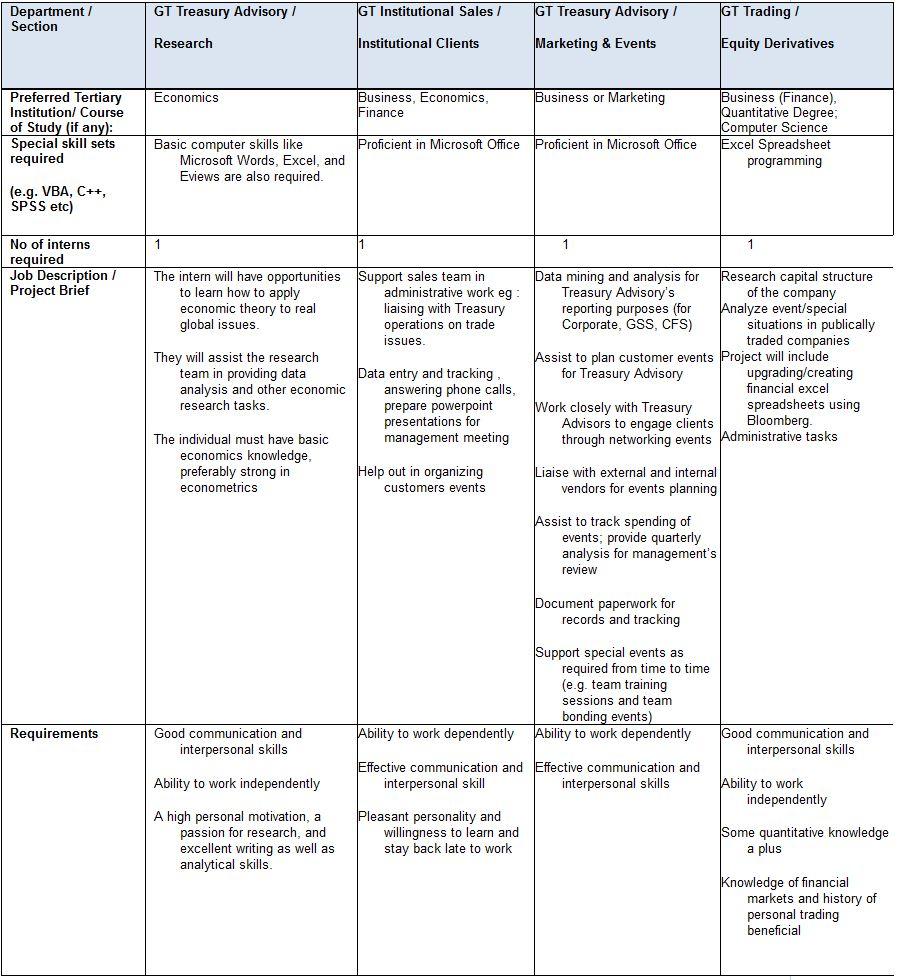 E-recruitment research paper