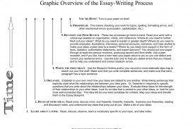 023 How To Write Process Essay Example 008060979 1 Top A Ielts Thesis Statement For Analysis