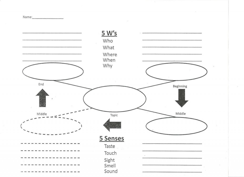 023 Narrative Essay Graphic Organizer Example Incredible Middle School Pdf Story Large