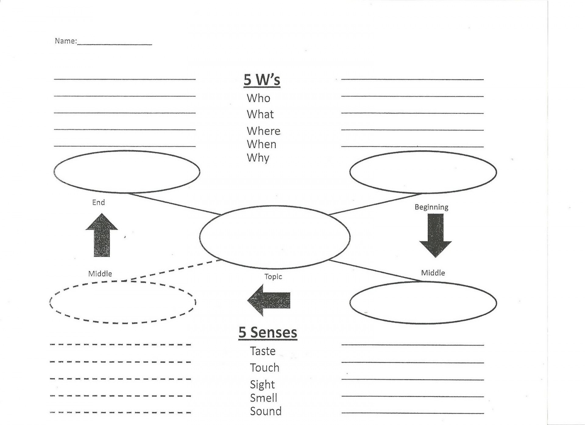 023 Narrative Essay Graphic Organizer Example Incredible Middle School Pdf Story 1920
